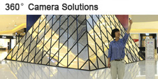 360 Degree Camera Solutions